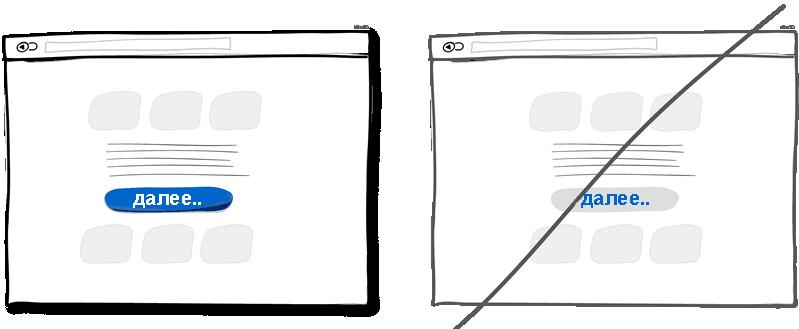 Как сделать хороший пользовательский интерфейс сайта